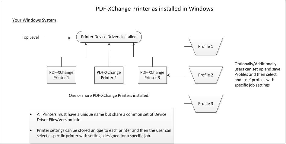 how to change the kb on a pdf file